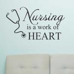 Issues That Nurses Face Regarding the Ethics in Nursing